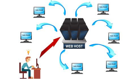 Tìm một web host đáng tin cậy